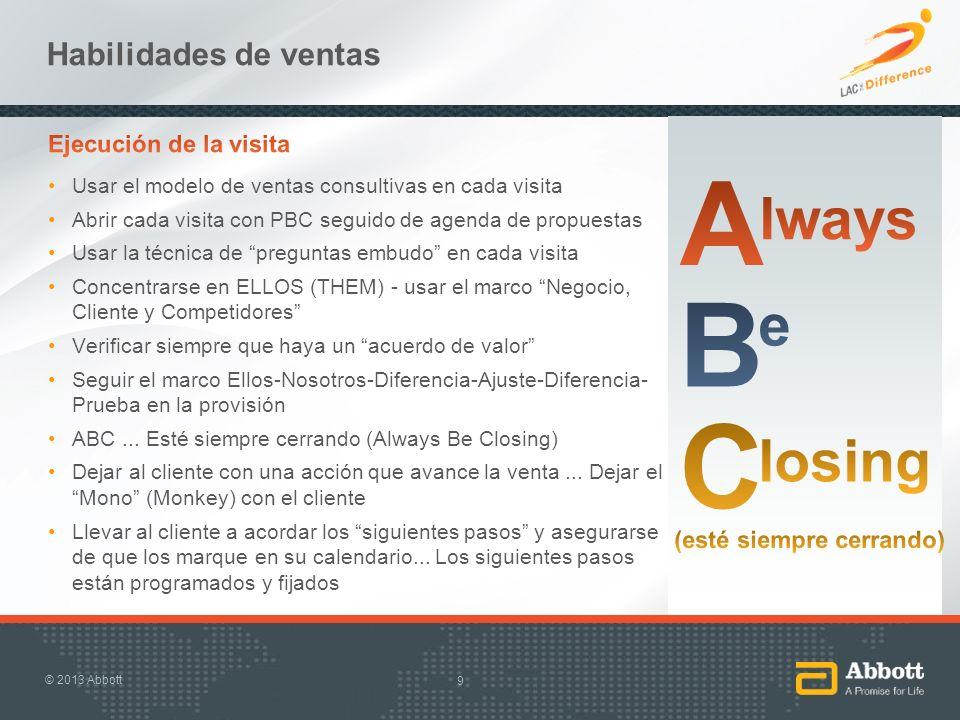Comportamientos de CSS – Cada día 30 © 2013 Abbott Comportamientos de 1%