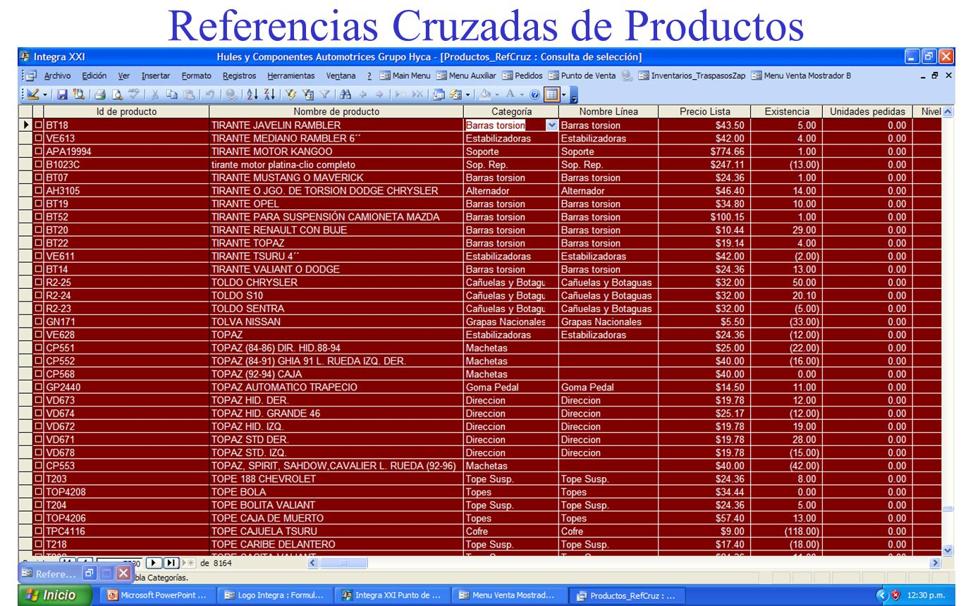 Referencias Cruzadas de Productos