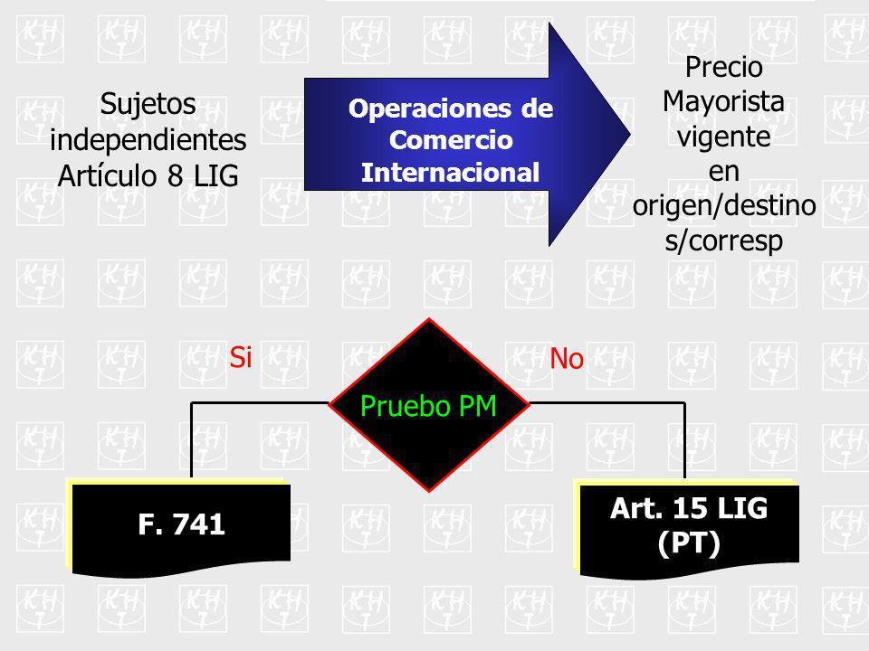 Operaciones de Comercio Internacional Pruebo PM F. 741 Si Art. 15 LIG (PT) No Precio Mayorista vigente en origen/destino s/corresp Sujetos independien