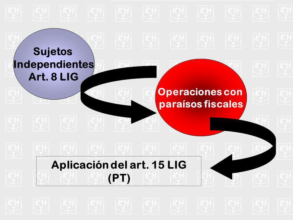 Sujetos Independientes Art. 8 LIG Operaciones con paraísos fiscales Aplicación del art. 15 LIG (PT)