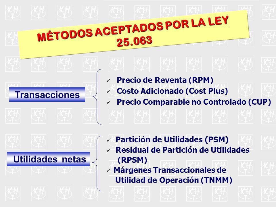 MÉTODOS ACEPTADOS POR LA LEY 25.063 Precio de Reventa (RPM) Costo Adicionado (Cost Plus) Precio Comparable no Controlado (CUP) Transacciones Utilidade