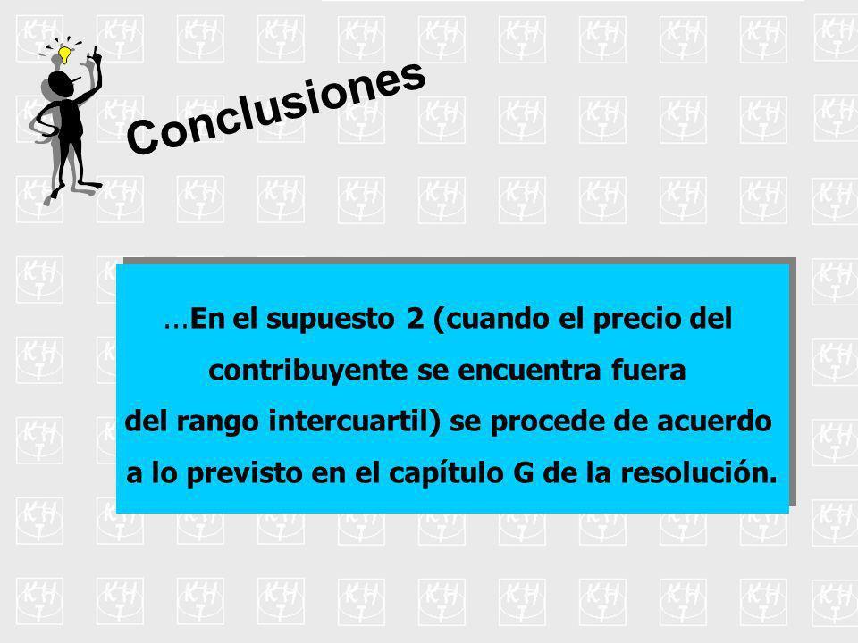 ...En el supuesto 2 (cuando el precio del contribuyente se encuentra fuera del rango intercuartil) se procede de acuerdo a lo previsto en el capítulo