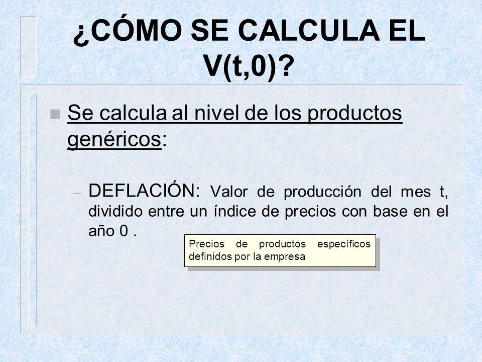 ¿CÓMO SE CALCULA EL V(t,0)? n Se calcula al nivel de los productos genéricos: – DEFLACIÓN: Valor de producción del mes t, dividido entre un índice de