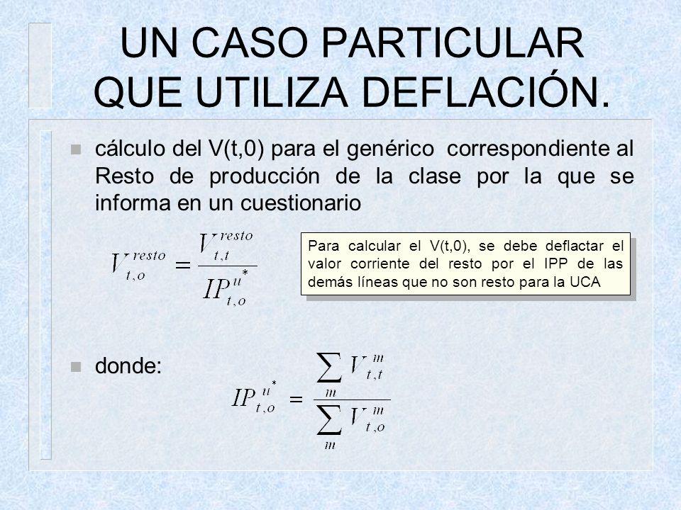 UN CASO PARTICULAR QUE UTILIZA DEFLACIÓN. n cálculo del V(t,0) para el genérico correspondiente al Resto de producción de la clase por la que se infor