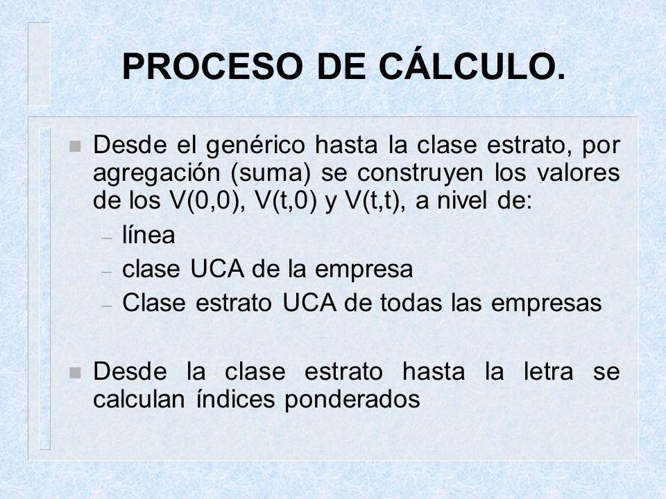 PROCESO DE CÁLCULO. n Desde el genérico hasta la clase estrato, por agregación (suma) se construyen los valores de los V(0,0), V(t,0) y V(t,t), a nive