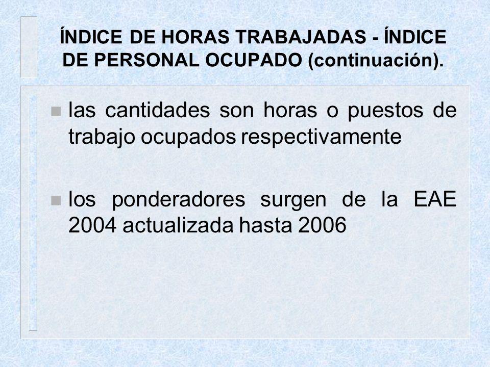 ÍNDICE DE HORAS TRABAJADAS - ÍNDICE DE PERSONAL OCUPADO (continuación). n las cantidades son horas o puestos de trabajo ocupados respectivamente n los
