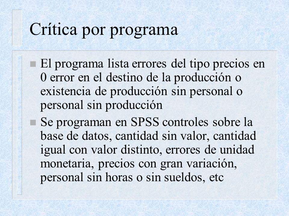 Crítica por programa n El programa lista errores del tipo precios en 0 error en el destino de la producción o existencia de producción sin personal o