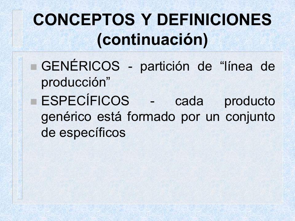 CONCEPTOS Y DEFINICIONES (continuación) n GENÉRICOS - partición de línea de producción n ESPECÍFICOS - cada producto genérico está formado por un conj