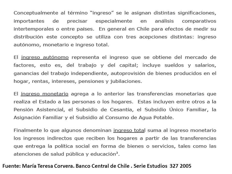 Fuente: María Teresa Corvera. Banco Central de Chile. Serie Estudios 327 2005