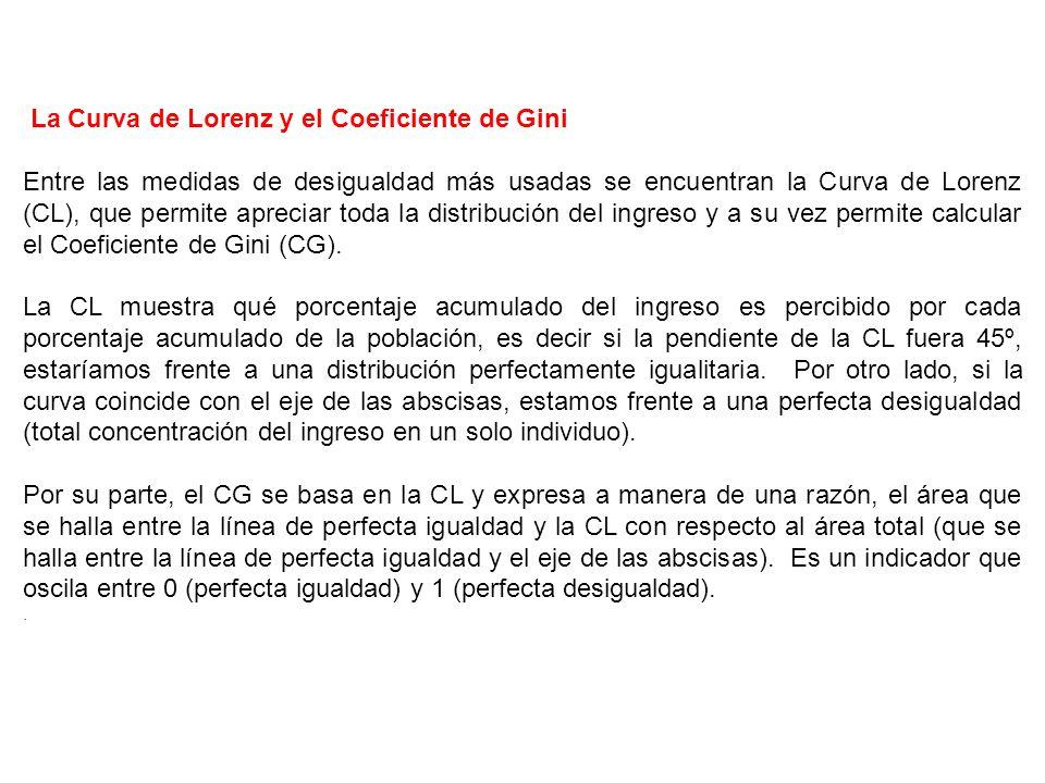 La Curva de Lorenz y el Coeficiente de Gini Entre las medidas de desigualdad más usadas se encuentran la Curva de Lorenz (CL), que permite apreciar toda la distribución del ingreso y a su vez permite calcular el Coeficiente de Gini (CG).