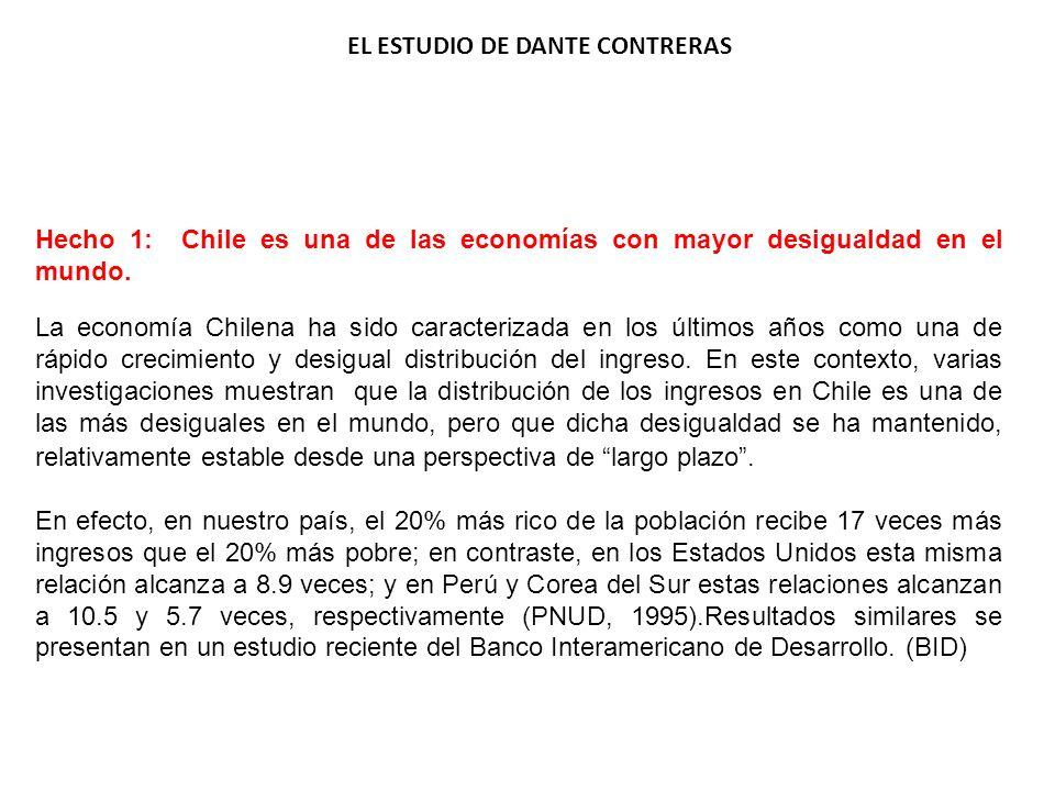 Hecho 1: Chile es una de las economías con mayor desigualdad en el mundo. La economía Chilena ha sido caracterizada en los últimos años como una de rá