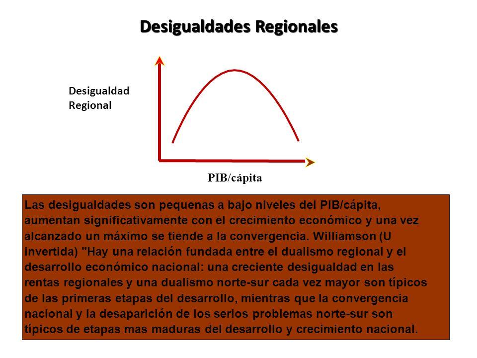 Las desigualdades son pequenas a bajo niveles del PIB/cápita, aumentan significativamente con el crecimiento económico y una vez alcanzado un máximo se tiende a la convergencia.