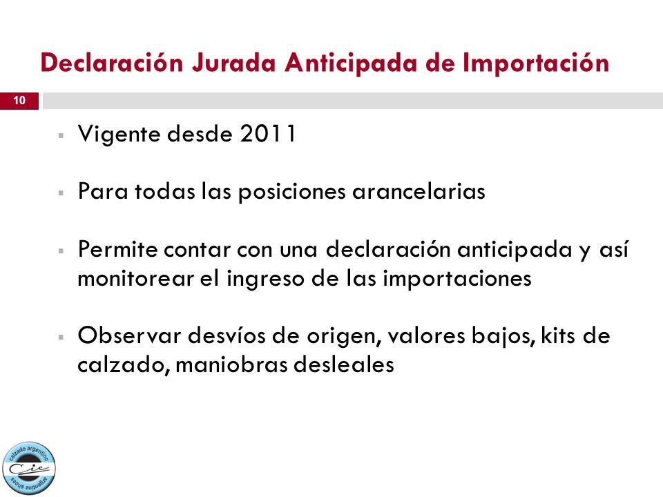 Declaración Jurada Anticipada de Importación Vigente desde 2011 Para todas las posiciones arancelarias Permite contar con una declaración anticipada y