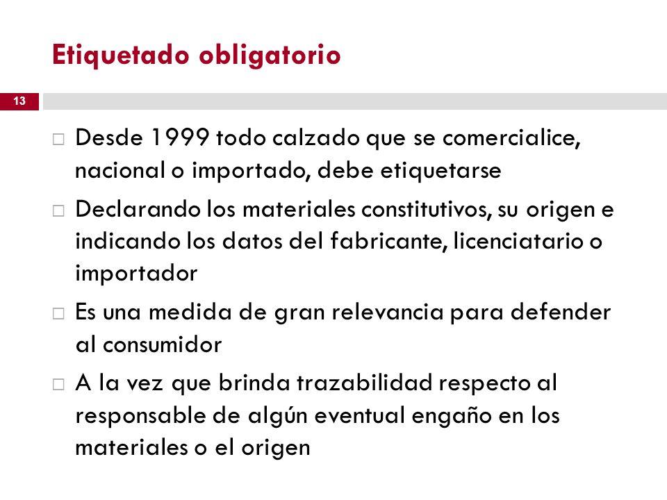 Etiquetado obligatorio Desde 1999 todo calzado que se comercialice, nacional o importado, debe etiquetarse Declarando los materiales constitutivos, su