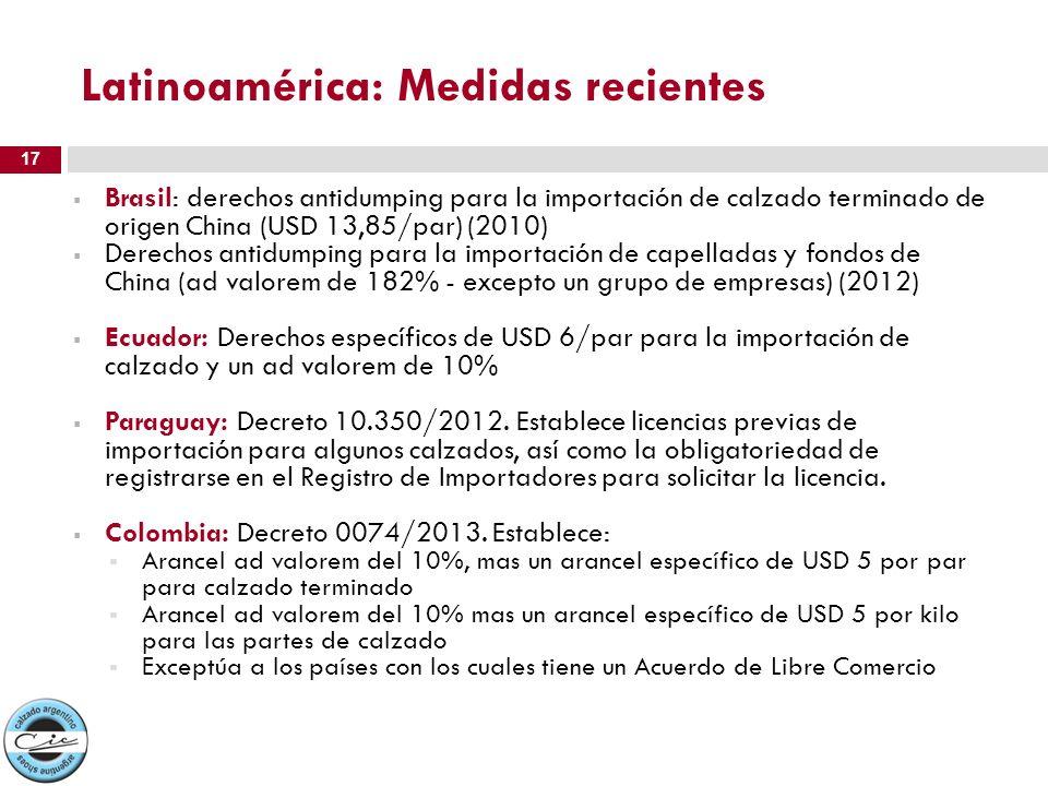 Latinoamérica: Medidas recientes Brasil: derechos antidumping para la importación de calzado terminado de origen China (USD 13,85/par) (2010) Derechos