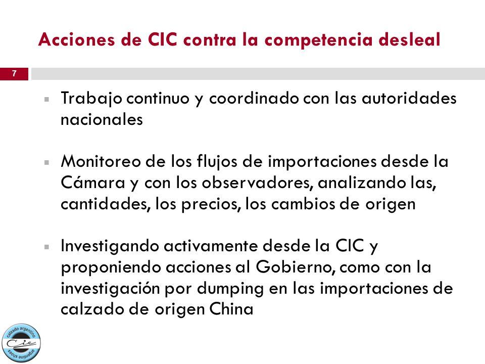Acciones de CIC contra la competencia desleal Trabajo continuo y coordinado con las autoridades nacionales Monitoreo de los flujos de importaciones de