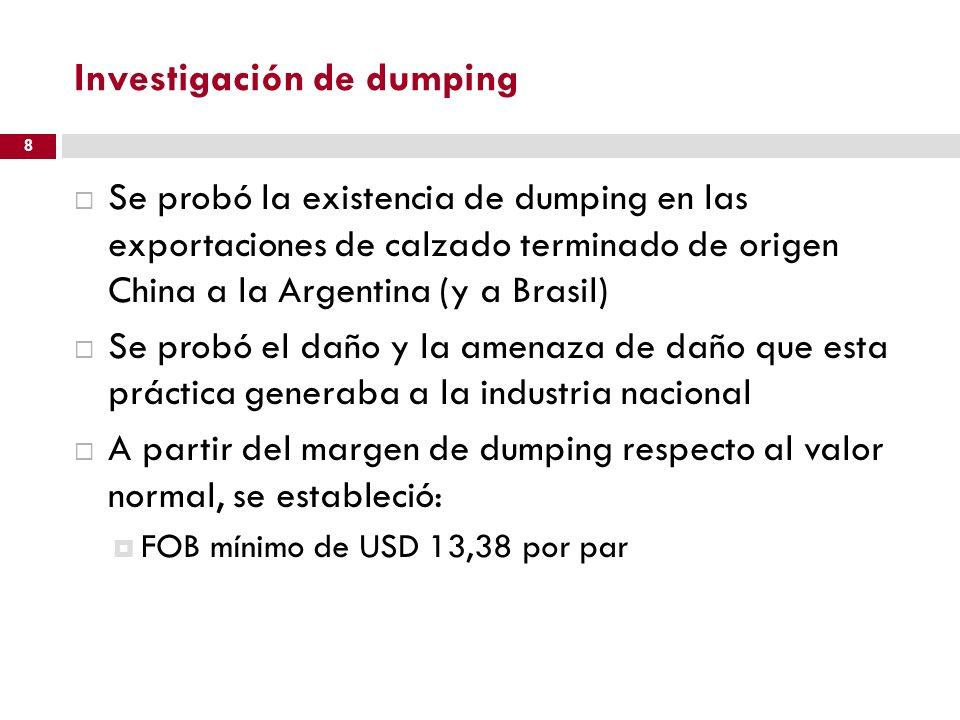 Investigación de dumping Se probó la existencia de dumping en las exportaciones de calzado terminado de origen China a la Argentina (y a Brasil) Se pr