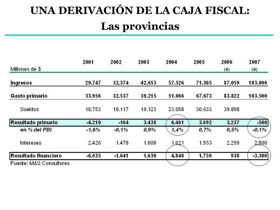 UNA DERIVACIÓN DE LA CAJA FISCAL: Las provincias