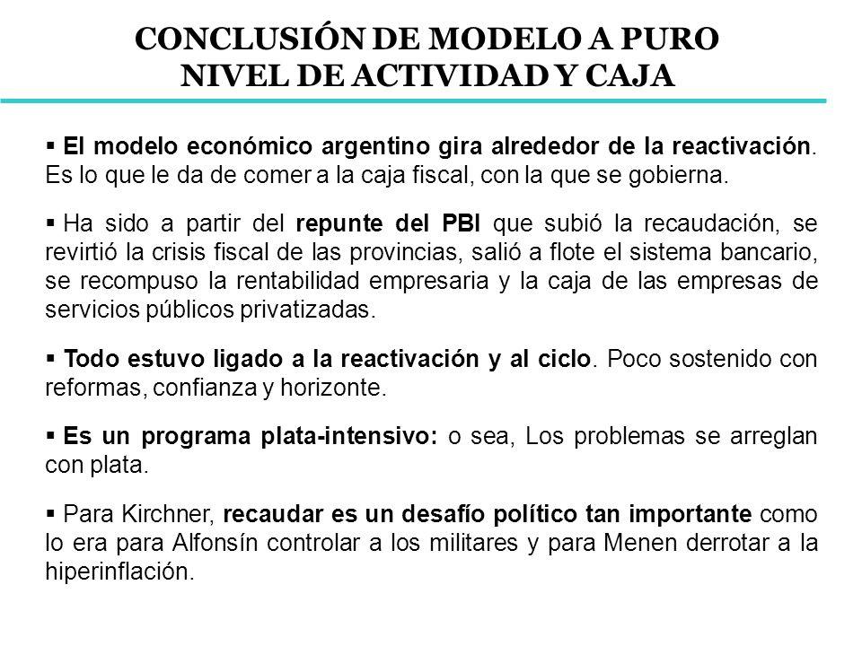 CONCLUSIÓN DE MODELO A PURO NIVEL DE ACTIVIDAD Y CAJA El modelo económico argentino gira alrededor de la reactivación. Es lo que le da de comer a la c