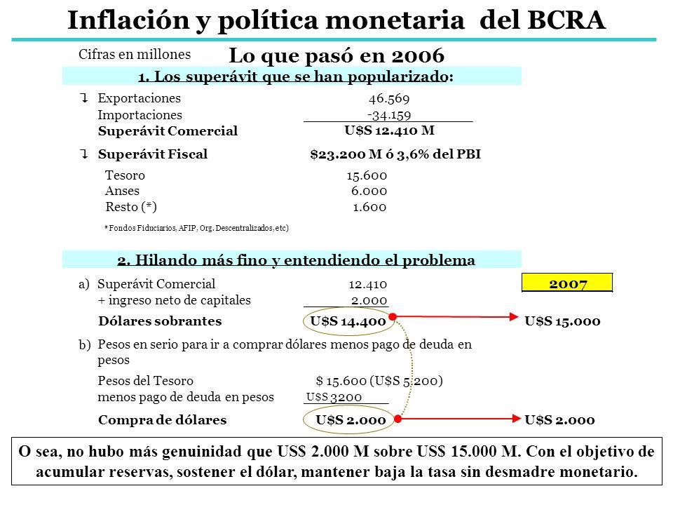 Lo que pasó en 2006 Inflación y política monetaria del BCRA O sea, no hubo más genuinidad que US$ 2.000 M sobre US$ 15.000 M. Con el objetivo de acumu