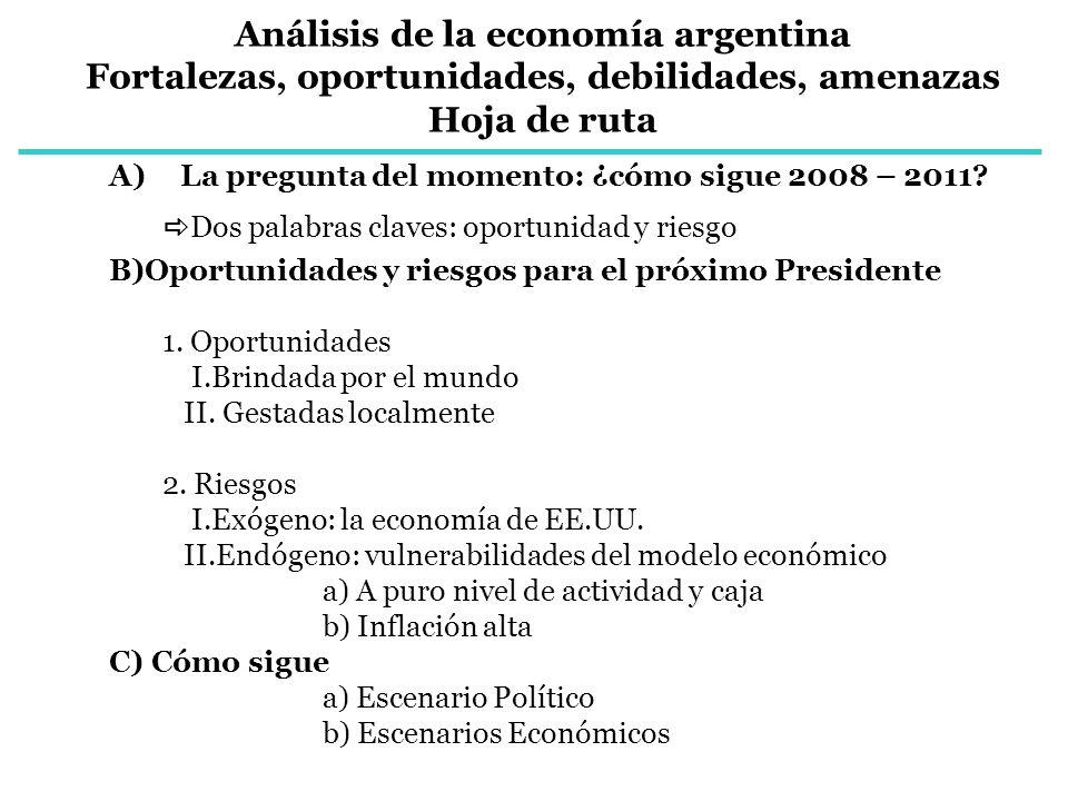 Análisis de la economía argentina Fortalezas, oportunidades, debilidades, amenazas Hoja de ruta A)La pregunta del momento: ¿cómo sigue 2008 – 2011? Do