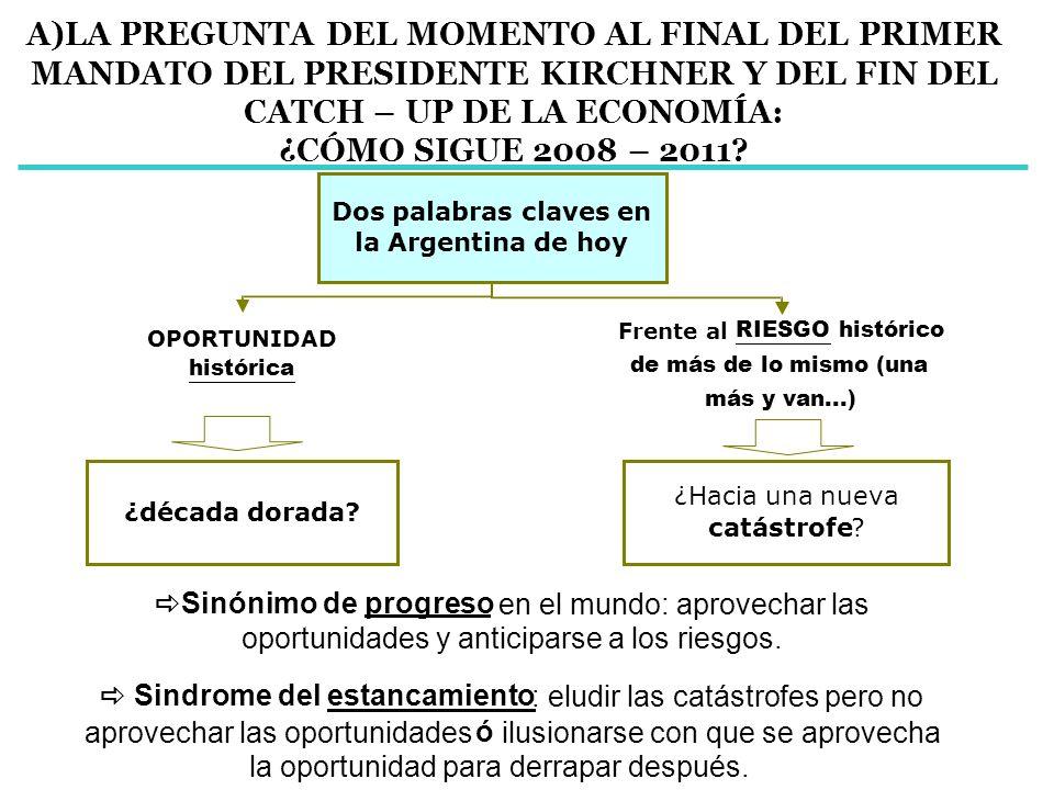 A)LA PREGUNTA DEL MOMENTO AL FINAL DEL PRIMER MANDATO DEL PRESIDENTE KIRCHNER Y DEL FIN DEL CATCH – UP DE LA ECONOMÍA: ¿CÓMO SIGUE 2008 – 2011? Dos pa