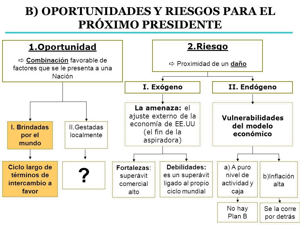 B) OPORTUNIDADES Y RIESGOS PARA EL PRÓXIMO PRESIDENTE 1.Oportunidad Combinación favorable de factores que se le presenta a una Nación 2.Riesgo Proximi