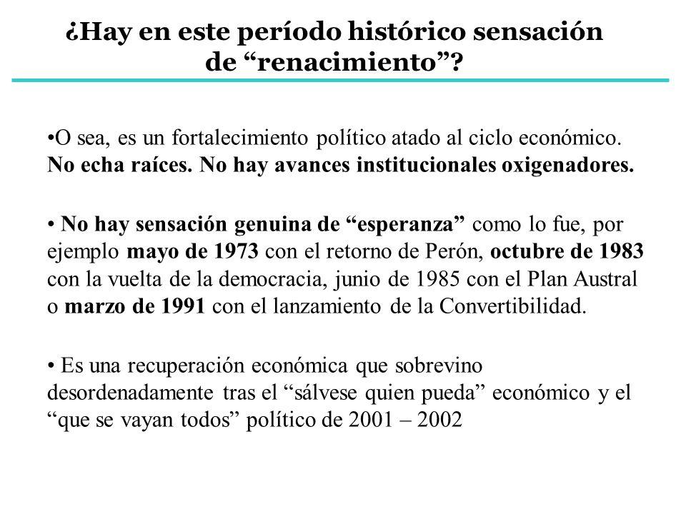 CONCLUSIÓN SOBRE LA OPORTUNIDAD La Argentina tiene una oportunidad de romper el estancamiento: goza de un ciclo largo de términos de intercambio a favor No es una ley matemática pero la correlación entre picos de términos de intercambio y crecimiento económico es alta Sin embargo, la historia muestra que la Argentina ha dejado pasar el tren sistemáticamente En este caso en particular, no hay elementos endógenos potenciadores (Perón, democracia, etc.) ¿Será o no este un punto de inflexión.