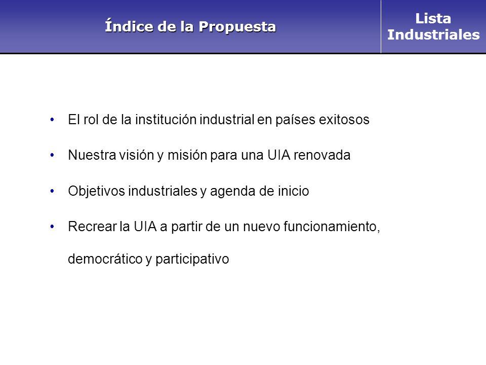 Índice de la Propuesta El rol de la institución industrial en países exitosos Nuestra visión y misión para una UIA renovada Objetivos industriales y agenda de inicio Recrear la UIA a partir de un nuevo funcionamiento, democrático y participativo