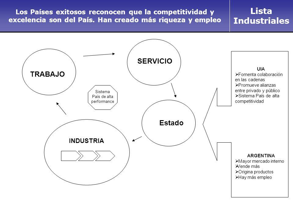 Lista Industriales Proponemos una UIA renovada La UIA tiene por lo tanto un rol protagónico para llevar a la Argentina a ser un país exitoso Por ello debe adaptar su propia visión y su rol Consiguientemente debe cambiar su forma operativa