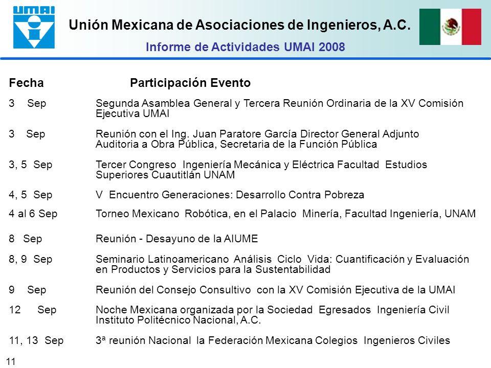 Unión Mexicana de Asociaciones de Ingenieros, A.C. 11 Fecha Participación Evento 3 SepSegunda Asamblea General y Tercera Reunión Ordinaria de la XV Co