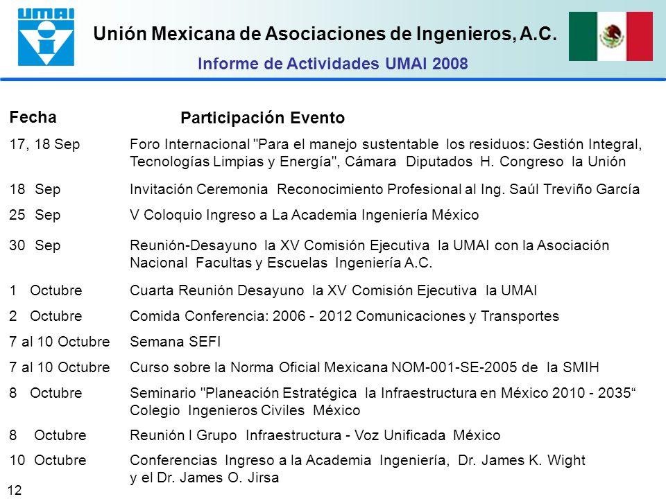 Unión Mexicana de Asociaciones de Ingenieros, A.C. 12 Fecha Participación Evento 17, 18 SepForo Internacional