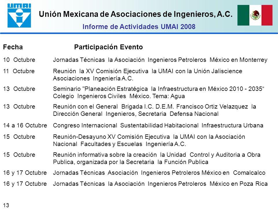 Unión Mexicana de Asociaciones de Ingenieros, A.C. 13 Fecha Participación Evento 10 OctubreJornadas Técnicas la Asociación Ingenieros Petroleros Méxic