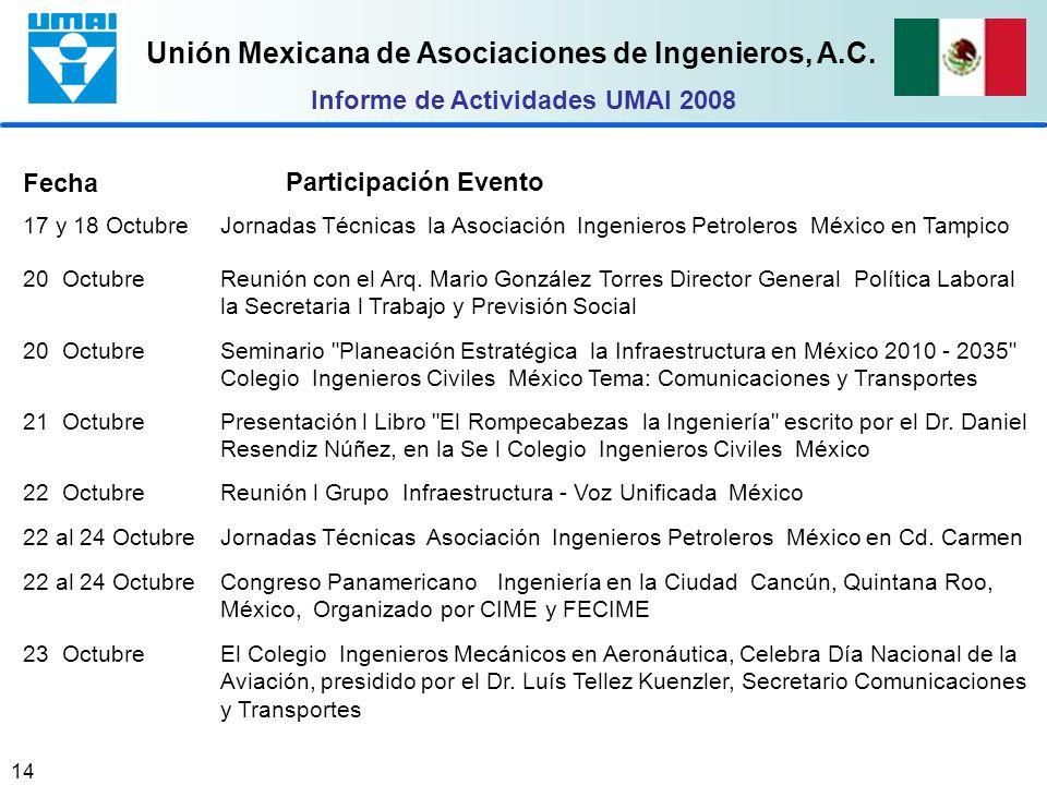 Unión Mexicana de Asociaciones de Ingenieros, A.C. 14 Fecha Participación Evento 17 y 18 OctubreJornadas Técnicas la Asociación Ingenieros Petroleros