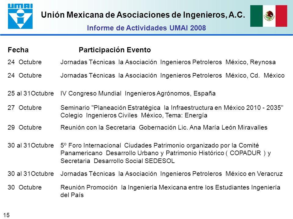 Unión Mexicana de Asociaciones de Ingenieros, A.C. 15 Fecha Participación Evento 24 OctubreJornadas Técnicas la Asociación Ingenieros Petroleros Méxic