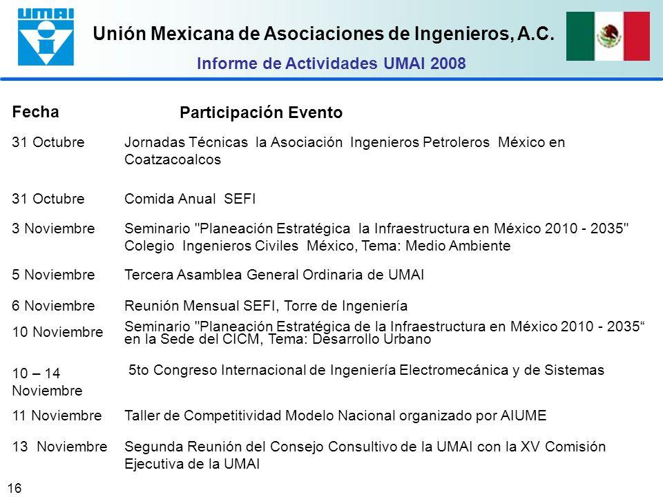 Unión Mexicana de Asociaciones de Ingenieros, A.C. 16 Fecha Participación Evento 31 OctubreJornadas Técnicas la Asociación Ingenieros Petroleros Méxic