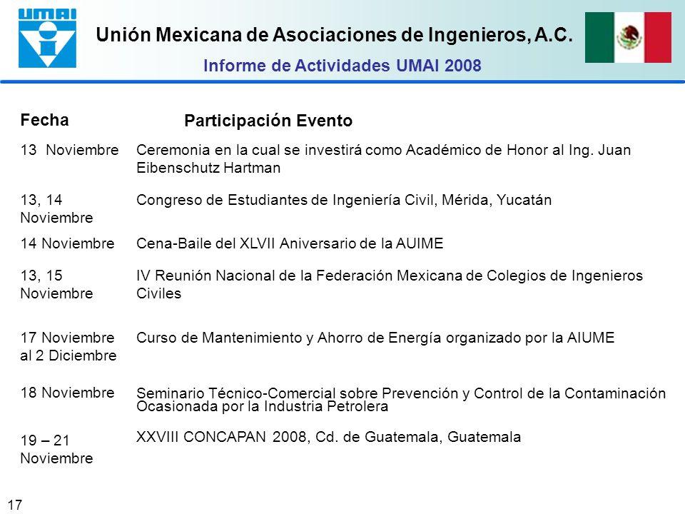 Unión Mexicana de Asociaciones de Ingenieros, A.C. 17 Fecha Participación Evento 13 NoviembreCeremonia en la cual se investirá como Académico de Honor