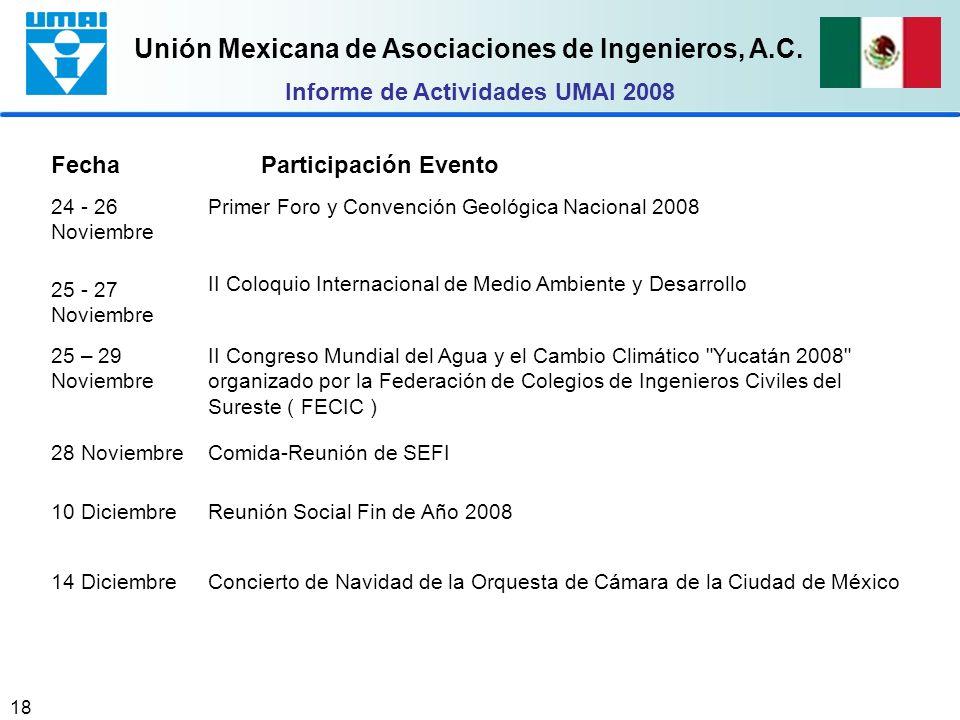 Unión Mexicana de Asociaciones de Ingenieros, A.C. 18 Fecha Participación Evento 24 - 26 Noviembre Primer Foro y Convención Geológica Nacional 2008 25