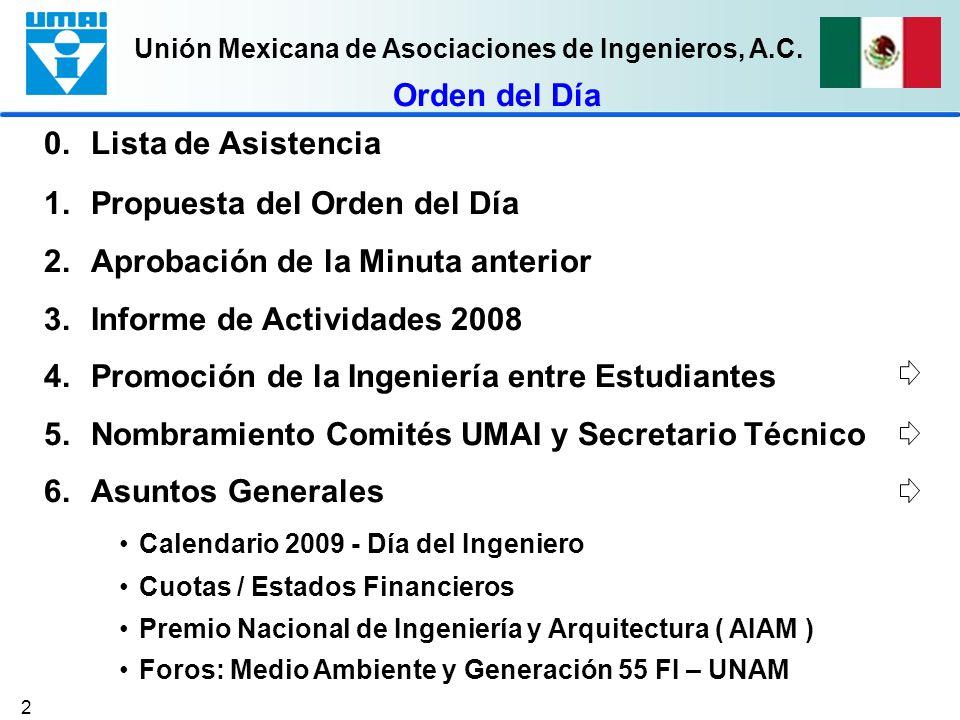 Unión Mexicana de Asociaciones de Ingenieros, A.C. 2 Orden del Día 0. Lista de Asistencia 1.Propuesta del Orden del Día 2.Aprobación de la Minuta ante
