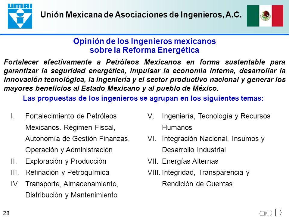 Unión Mexicana de Asociaciones de Ingenieros, A.C. 28 Opinión de los Ingenieros mexicanos sobre la Reforma Energética Fortalecer efectivamente a Petró