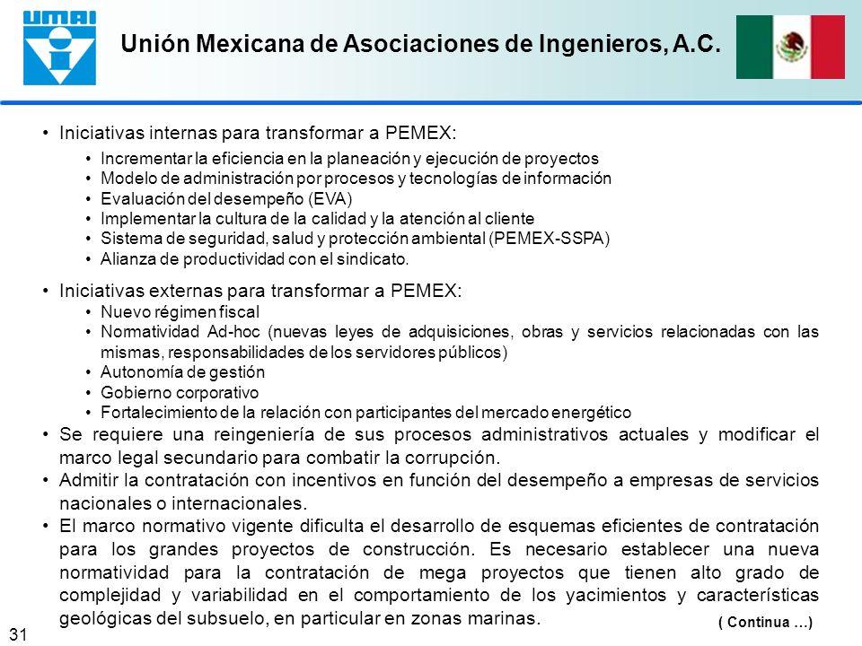 Unión Mexicana de Asociaciones de Ingenieros, A.C. 31 Iniciativas internas para transformar a PEMEX: Incrementar la eficiencia en la planeación y ejec