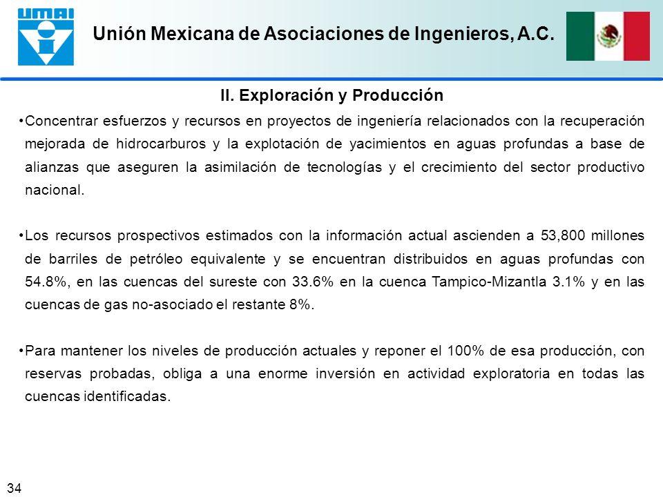Unión Mexicana de Asociaciones de Ingenieros, A.C. 34 Concentrar esfuerzos y recursos en proyectos de ingeniería relacionados con la recuperación mejo