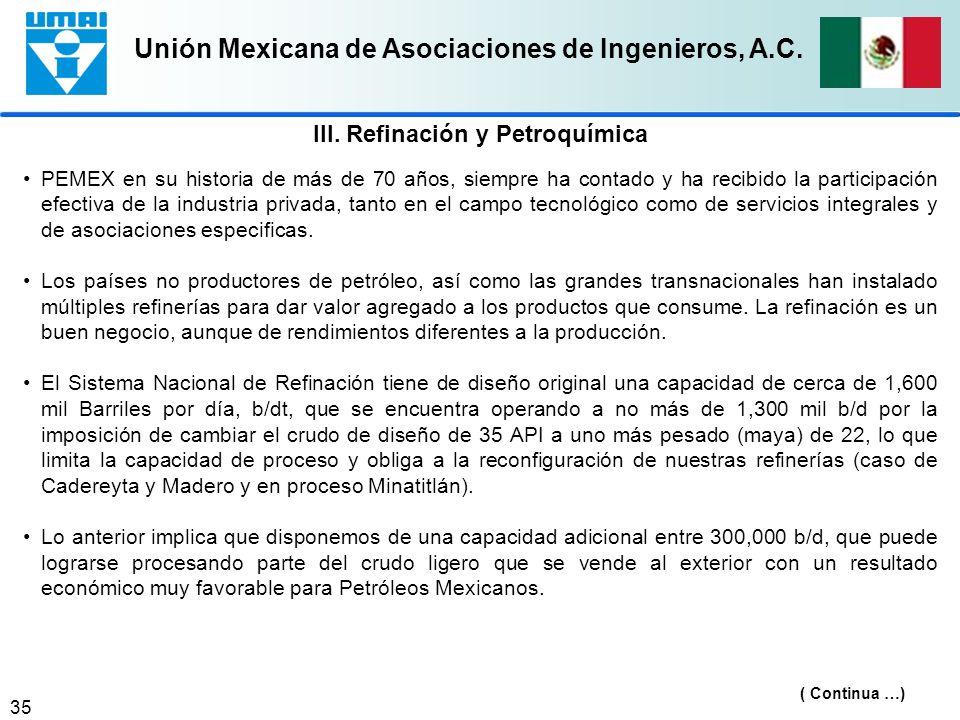 Unión Mexicana de Asociaciones de Ingenieros, A.C. 35 PEMEX en su historia de más de 70 años, siempre ha contado y ha recibido la participación efecti
