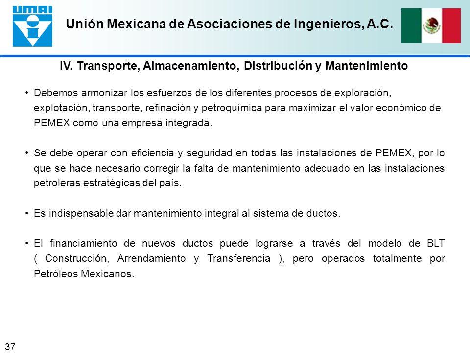 Unión Mexicana de Asociaciones de Ingenieros, A.C. 37 Debemos armonizar los esfuerzos de los diferentes procesos de exploración, explotación, transpor
