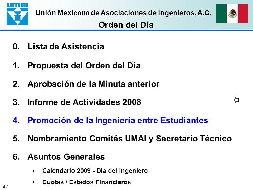 Unión Mexicana de Asociaciones de Ingenieros, A.C. 47 0. Lista de Asistencia 1.Propuesta del Orden del Día 2.Aprobación de la Minuta anterior 3.Inform