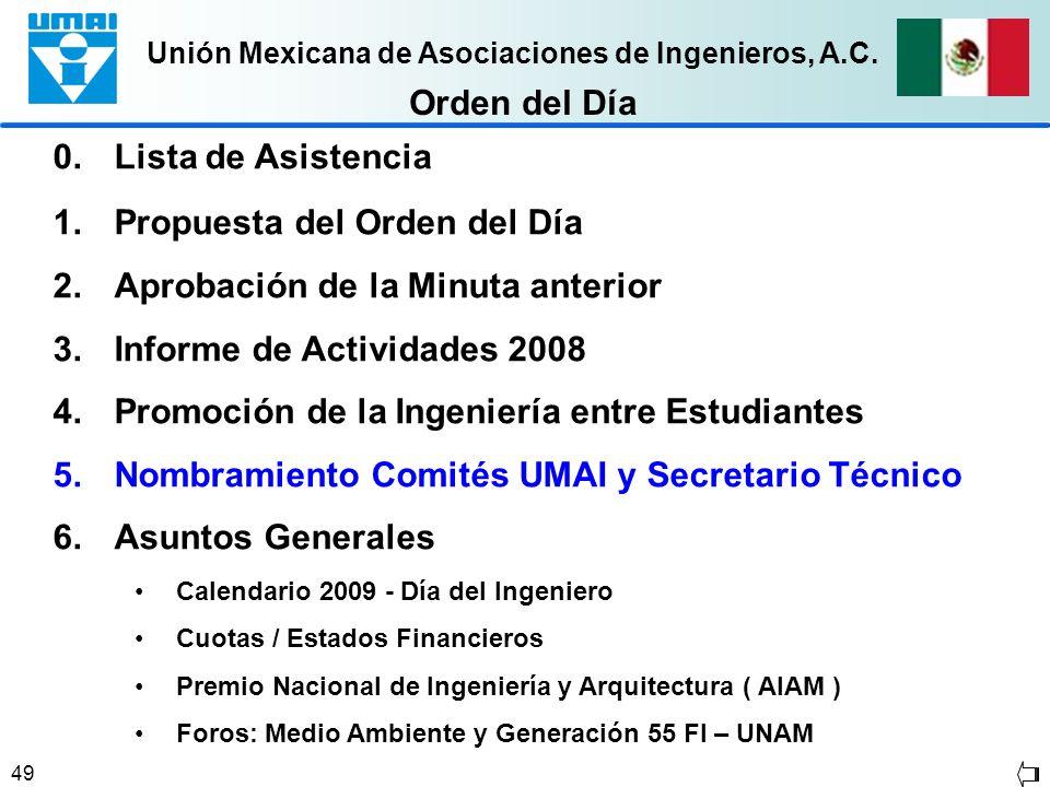 Unión Mexicana de Asociaciones de Ingenieros, A.C. 49 Orden del Día 0. Lista de Asistencia 1.Propuesta del Orden del Día 2.Aprobación de la Minuta ant
