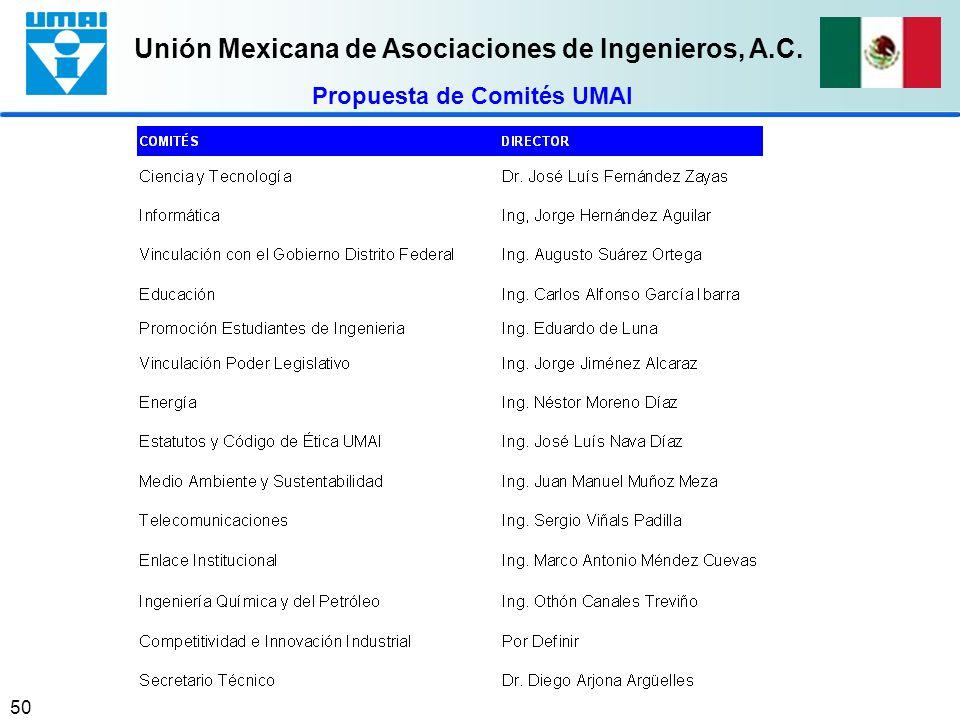 Unión Mexicana de Asociaciones de Ingenieros, A.C. 50 Propuesta de Comités UMAI