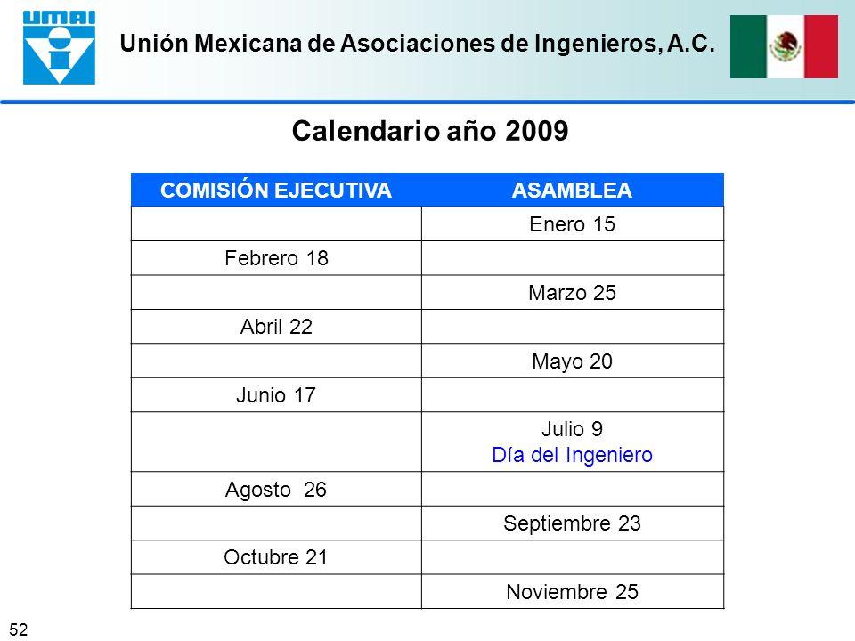 Unión Mexicana de Asociaciones de Ingenieros, A.C. 52 COMISIÓN EJECUTIVAASAMBLEA Enero 15 Febrero 18 Marzo 25 Abril 22 Mayo 20 Junio 17 Julio 9 Día de