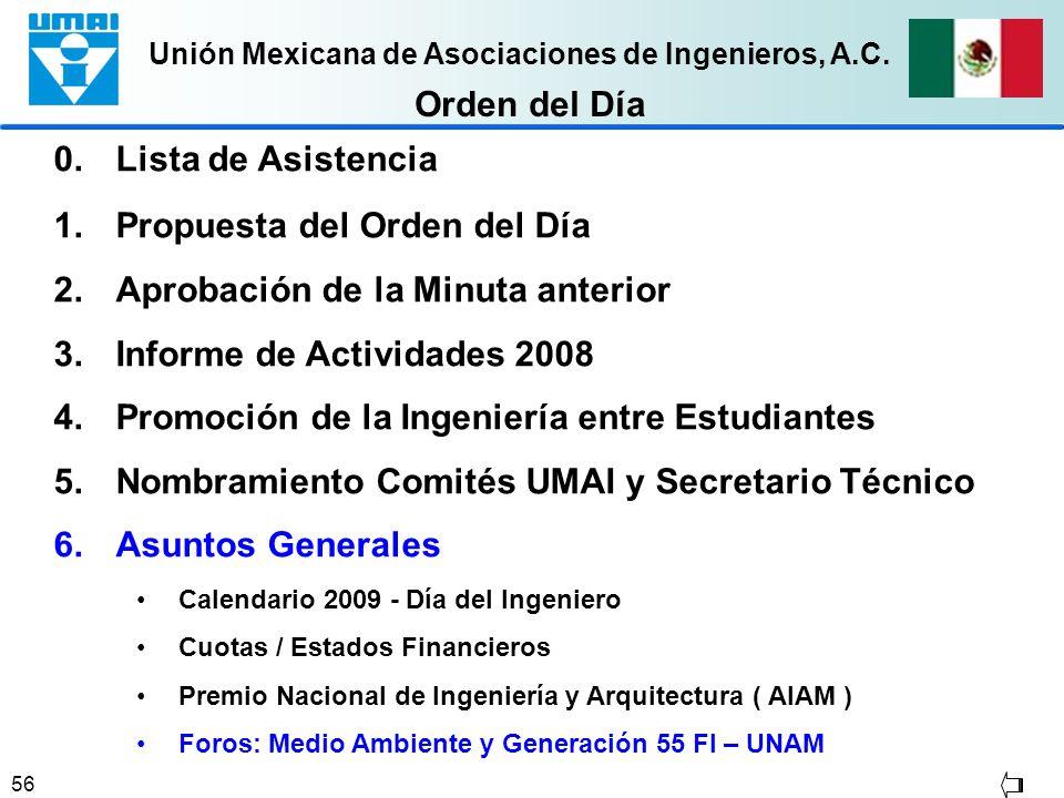Unión Mexicana de Asociaciones de Ingenieros, A.C. 56 Orden del Día 0. Lista de Asistencia 1.Propuesta del Orden del Día 2.Aprobación de la Minuta ant