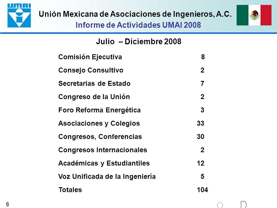 Unión Mexicana de Asociaciones de Ingenieros, A.C. 6 Julio – Diciembre 2008 Comisión Ejecutiva 8 Consejo Consultivo 2 Secretarias de Estado 7 Congreso